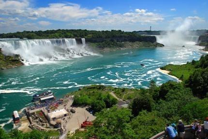 educational attractions, Niagara Falls